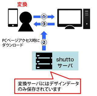 shuttofaq2014062502